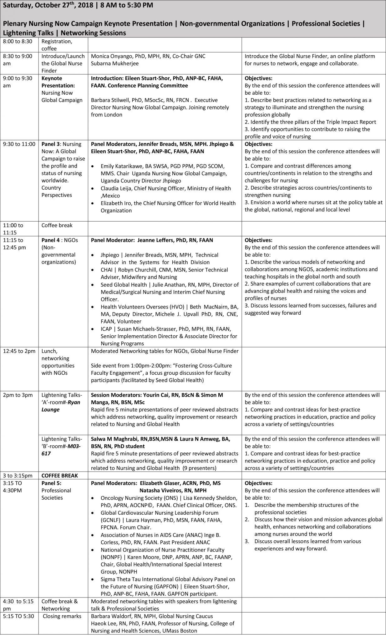 Panel Descriptions and Speaker Biographies